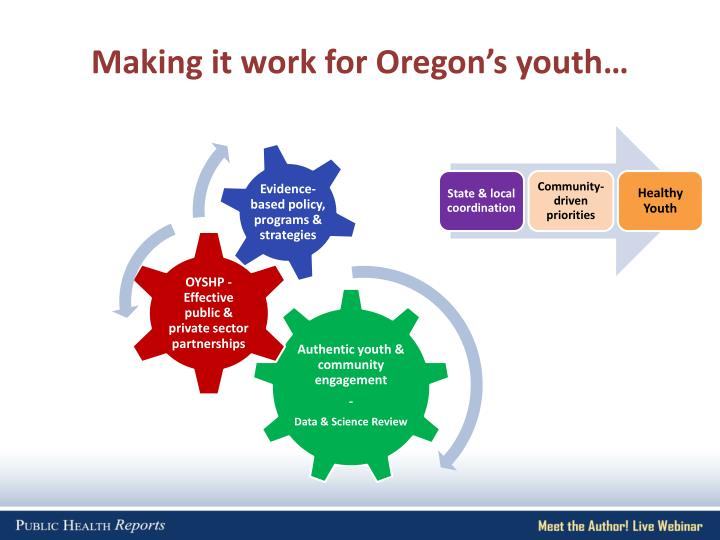 Making it work for Oregon's youth…