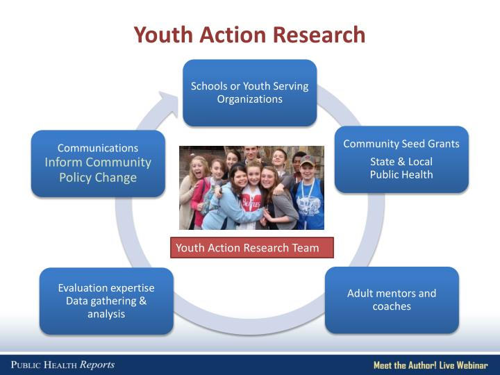 Youth Action Research