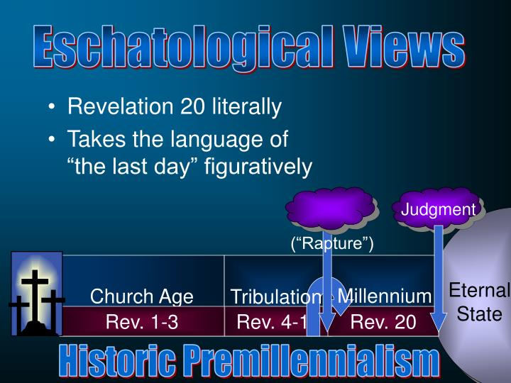 Eschatological Views
