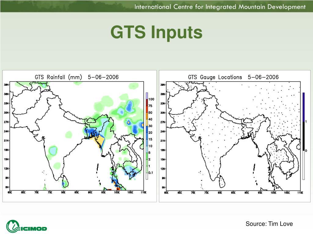GTS Inputs