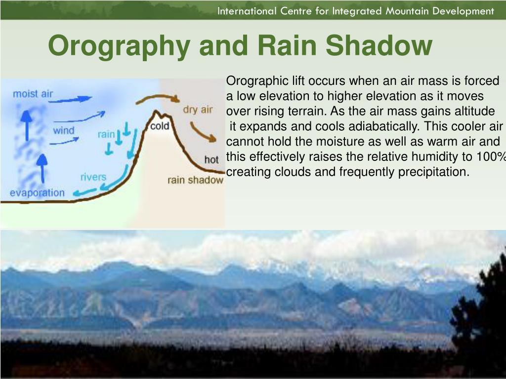 Orography and Rain Shadow