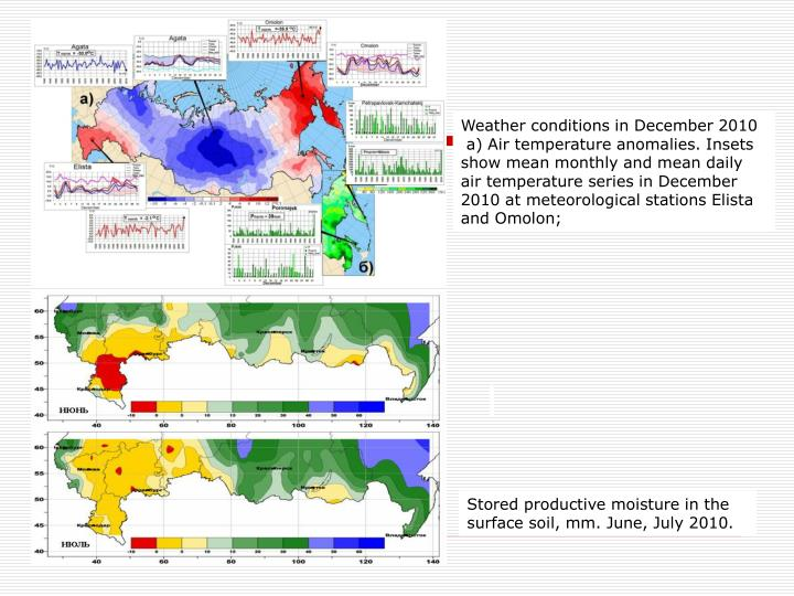Weather conditions in December 2010