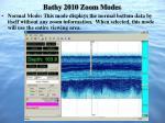 bathy 2010 zoom modes