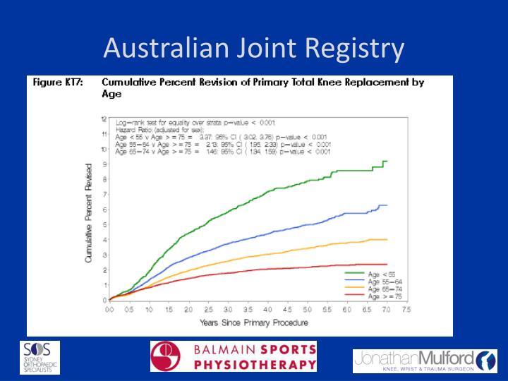Australian Joint Registry