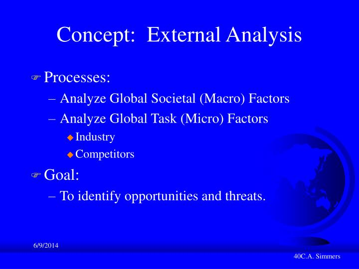 Concept:  External Analysis