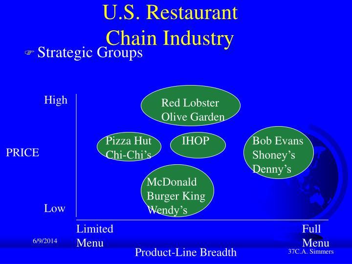 U.S. Restaurant