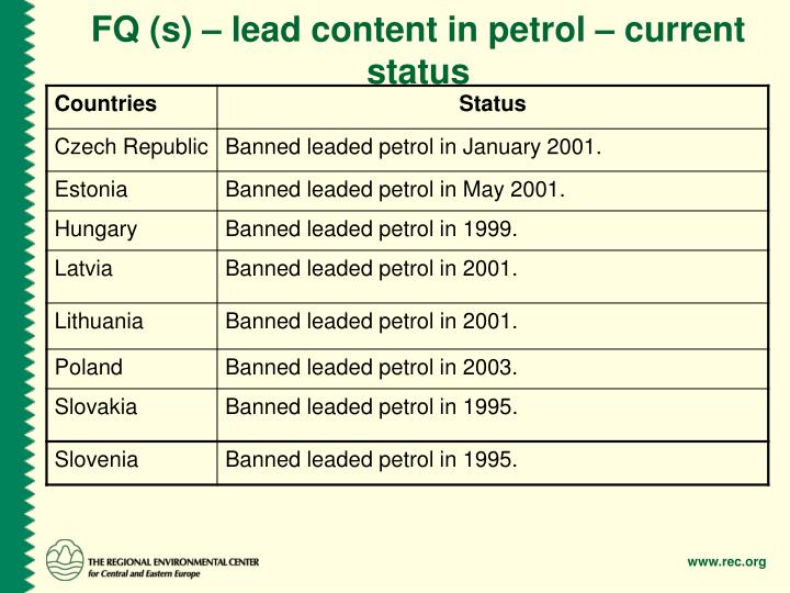 FQ (s) – lead content in petrol – current status