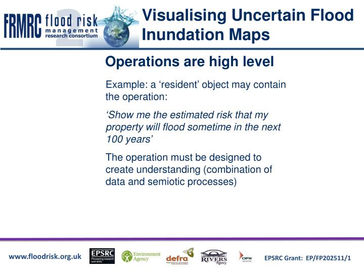 Visualising Uncertain Flood Inundation Maps