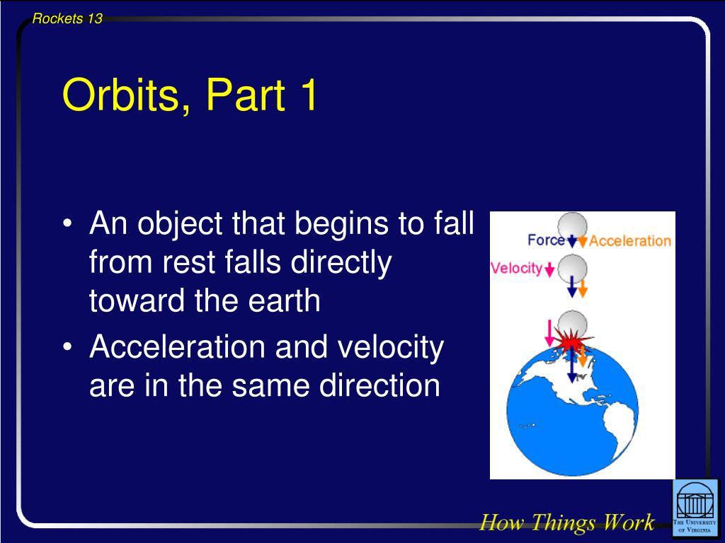 Orbits, Part 1
