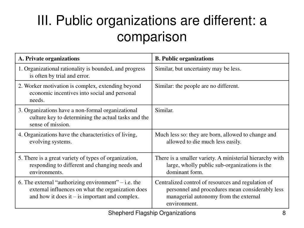 III. Public organizations are different: a comparison