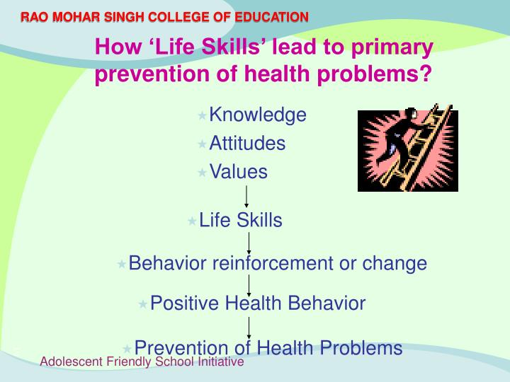How 'Life Skills' lead to primary prevention of health problems?
