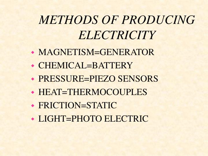 METHODS OF PRODUCING