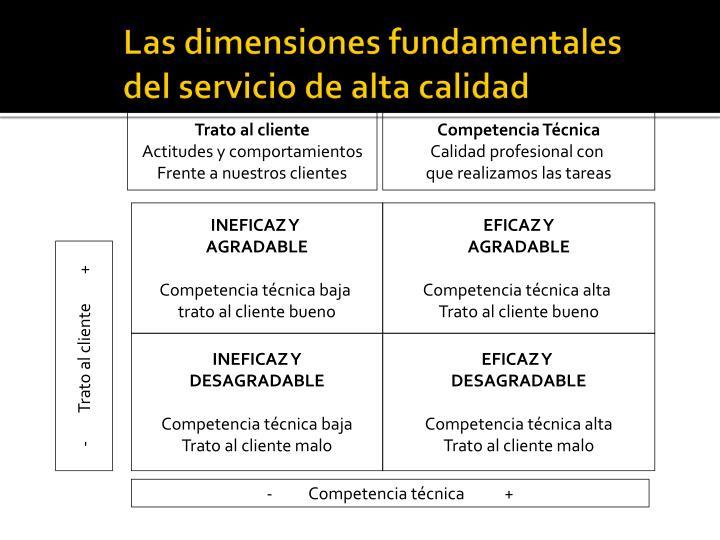 Las dimensiones fundamentales del servicio de alta calidad
