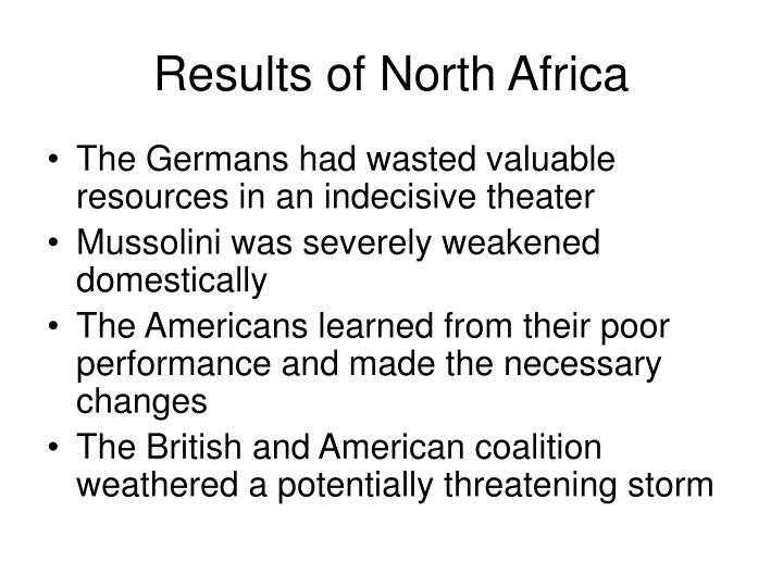 Results of North Africa