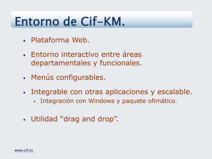 Entorno de Cif-KM.