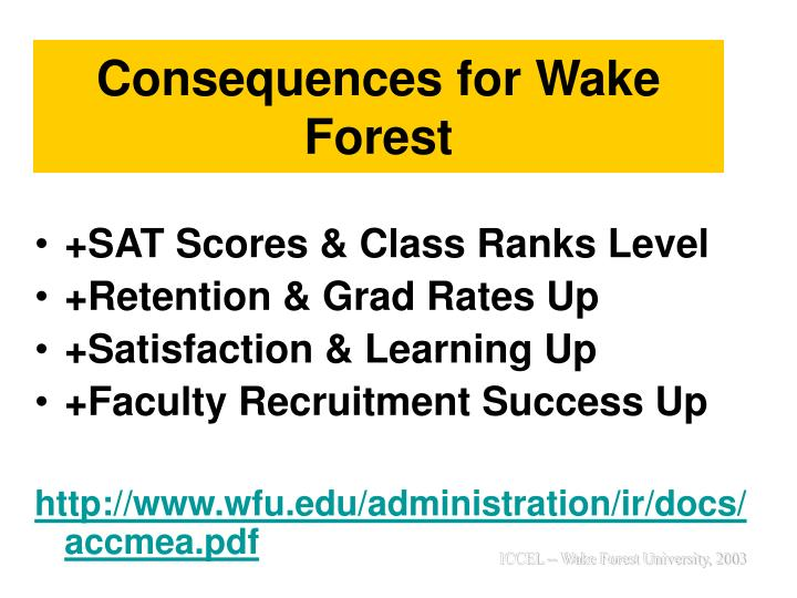 Consequences for Wake Forest