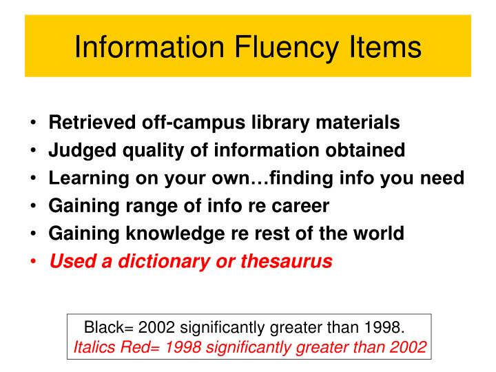 Information Fluency Items