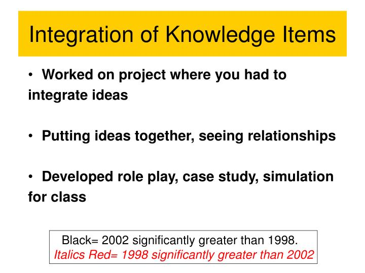 Integration of Knowledge Items