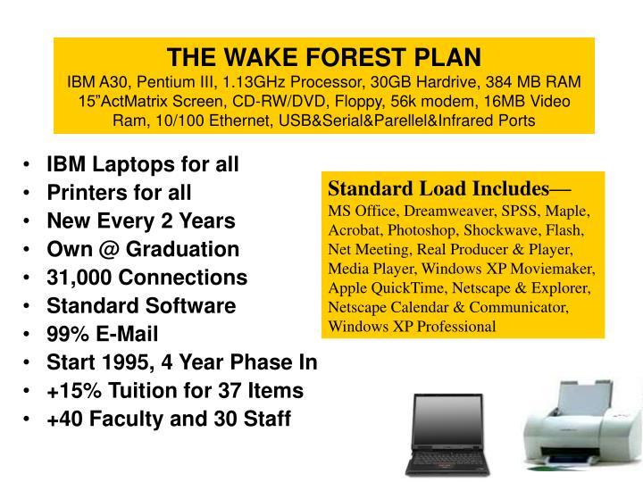 IBM Laptops for all