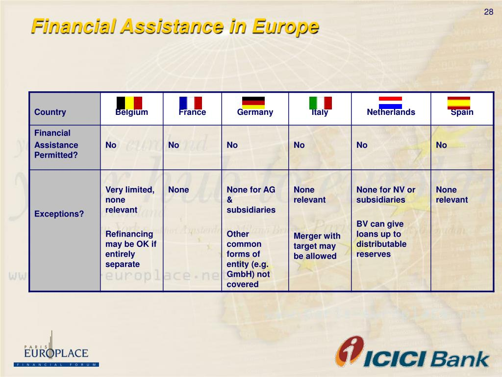 Financial Assistance in Europe