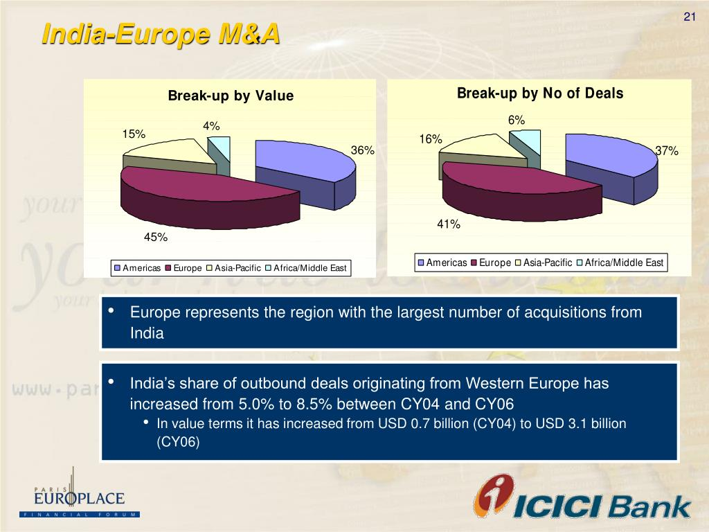 India-Europe M&A