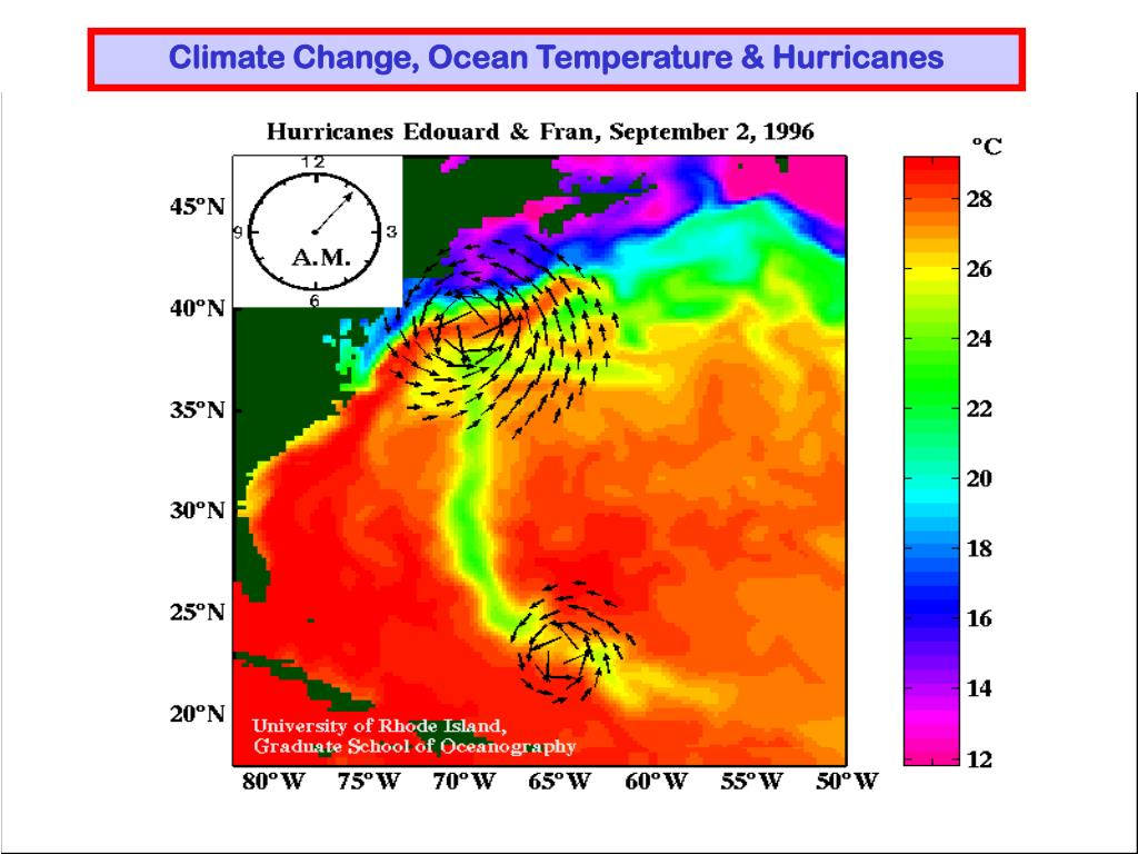 Climate Change, Ocean Temperature & Hurricanes