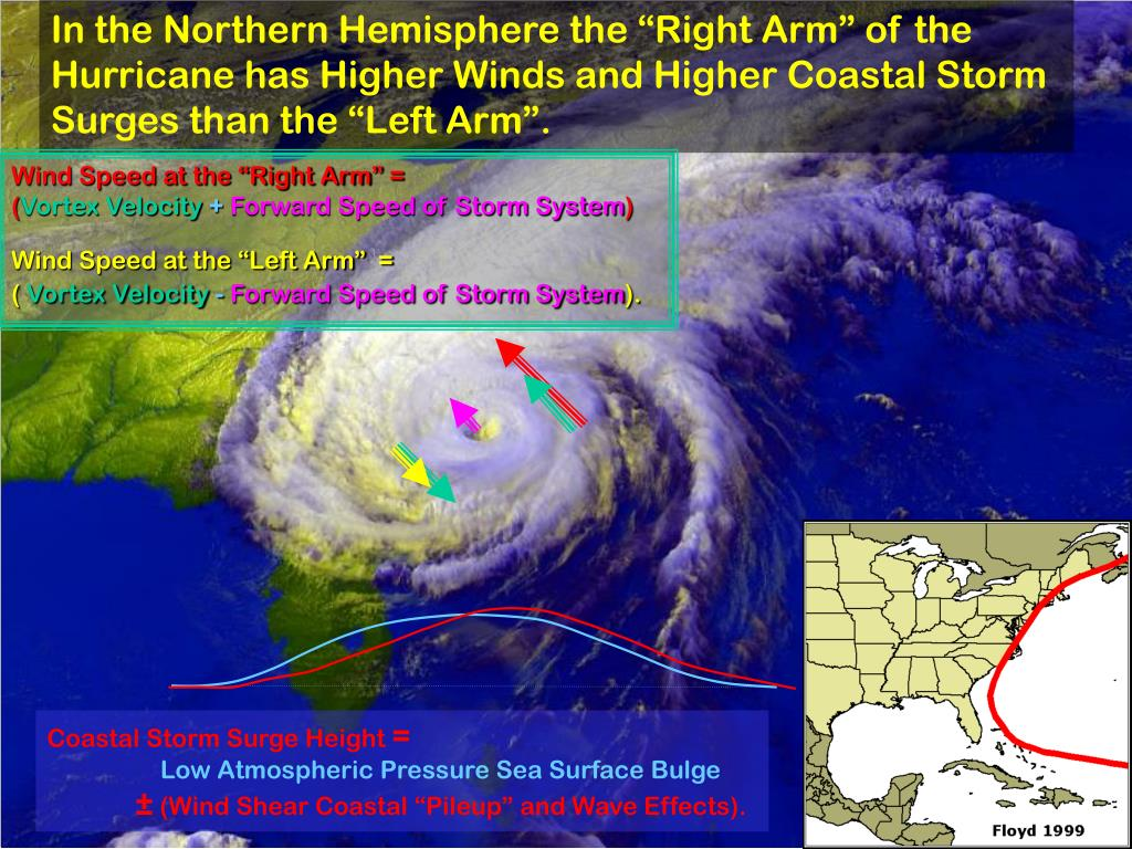 "In the Northern Hemisphere the ""Right Arm"" of the"