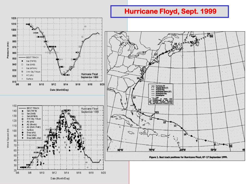 Hurricane Floyd, Sept. 1999