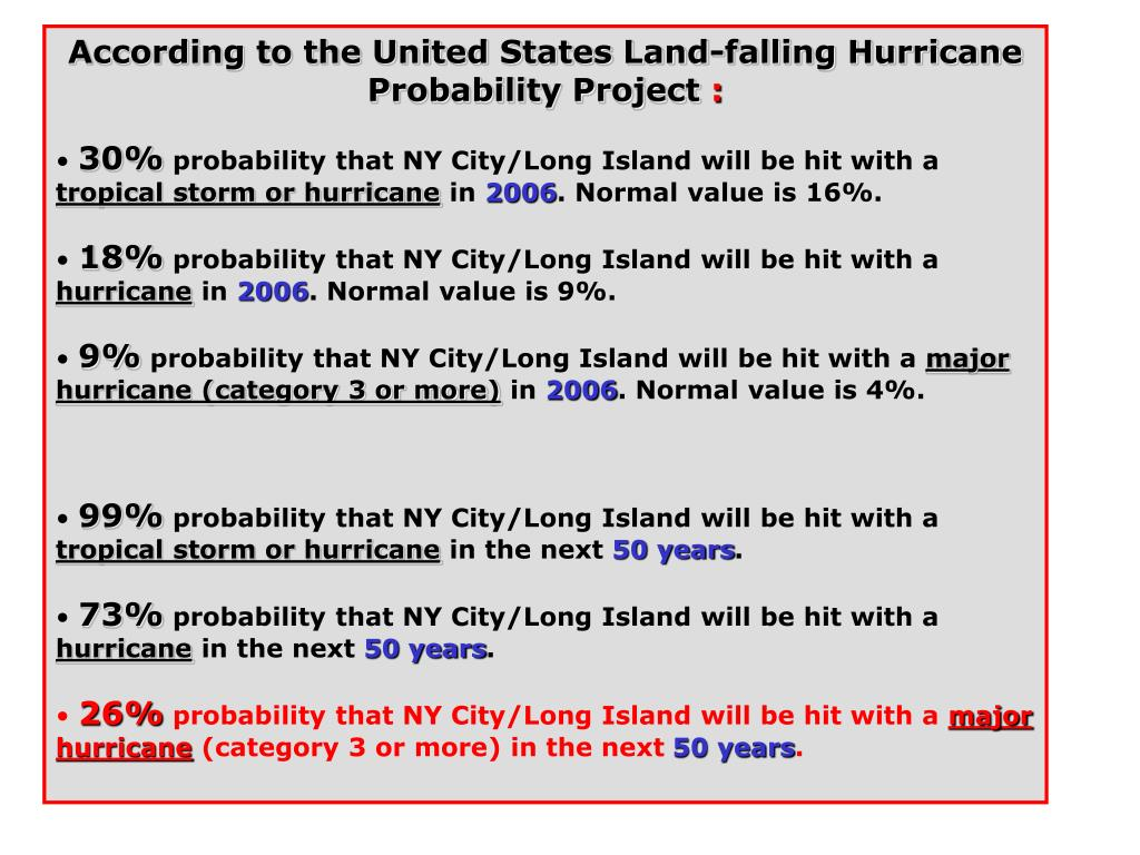 According to the United States Land-falling Hurricane Probability Project