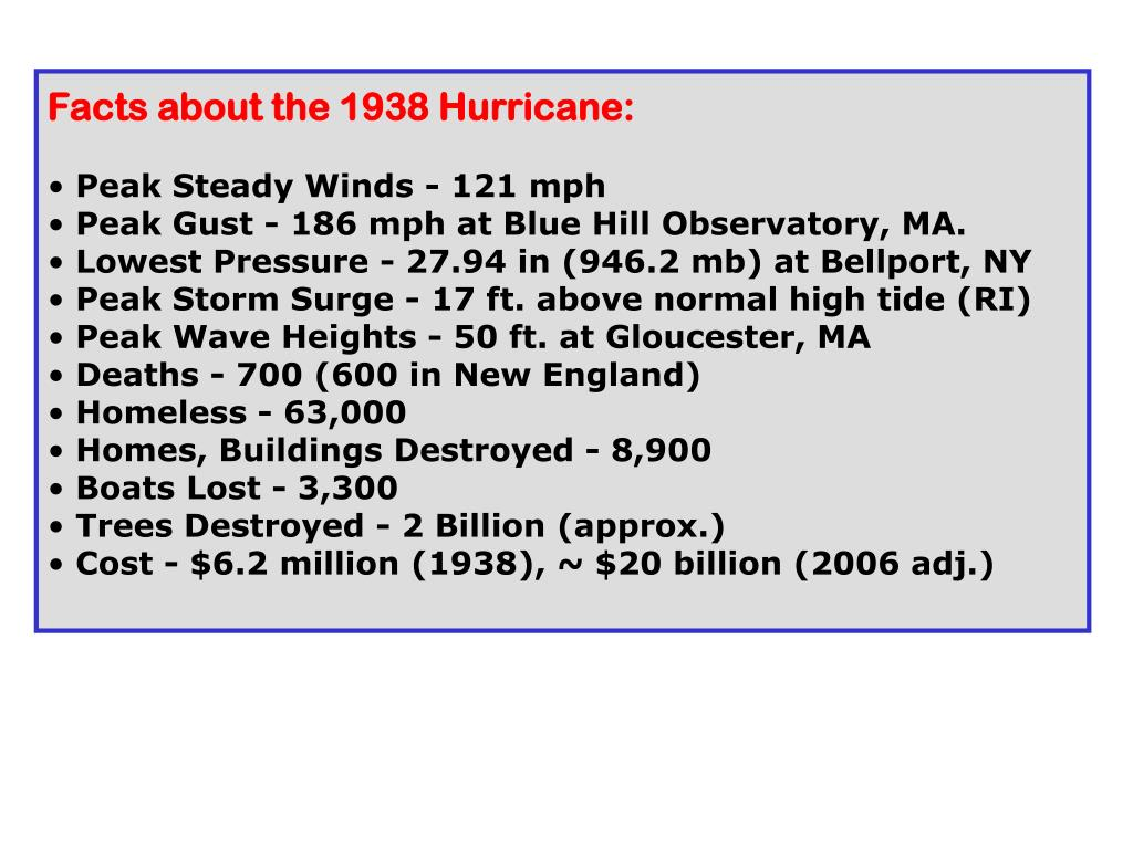 Facts about the 1938 Hurricane: