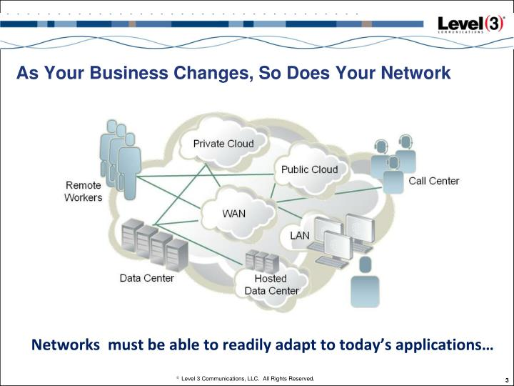 As your business changes so does your network