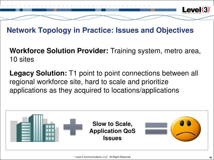 Network Topology in Practice: Issues and Objectives