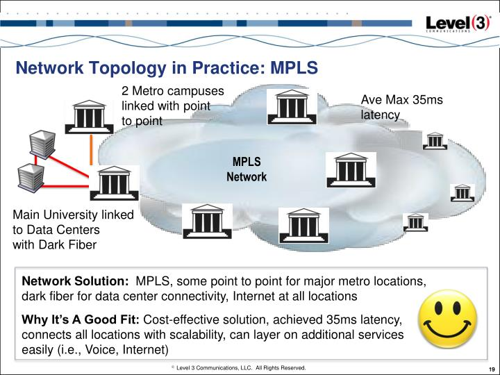 Network Topology in Practice: MPLS