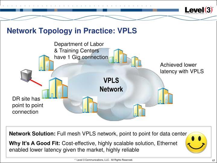Network Topology in Practice: VPLS