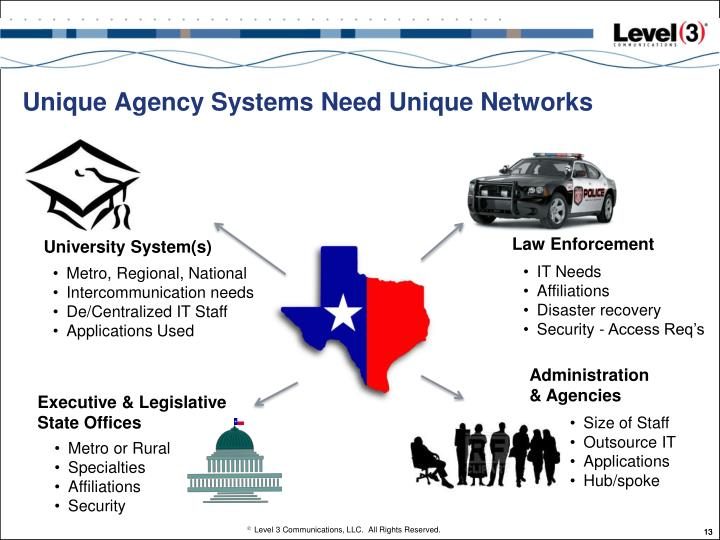 Unique Agency Systems Need Unique Networks