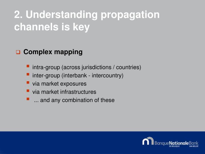 2. Understanding propagation channels is key
