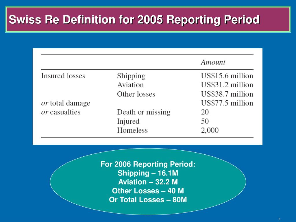 Swiss Re Definition for 2005 Reporting Period