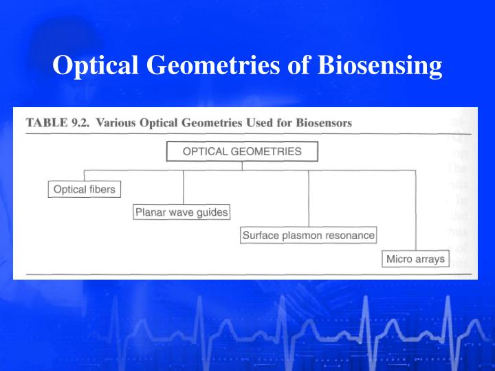 Optical Geometries of Biosensing
