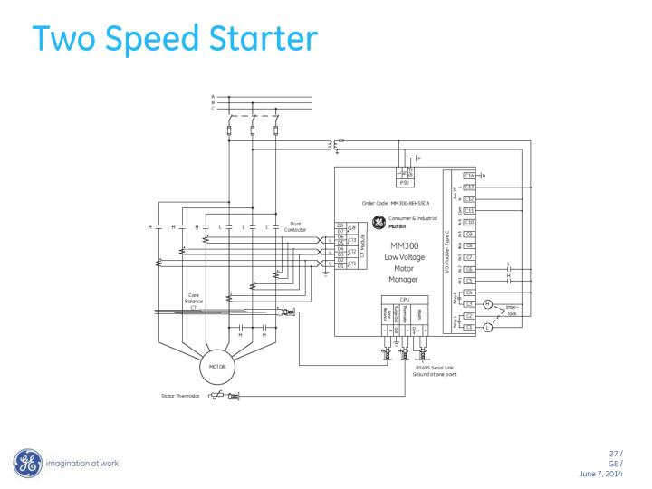 Ppt Mm300 Motor Management System Powerpoint
