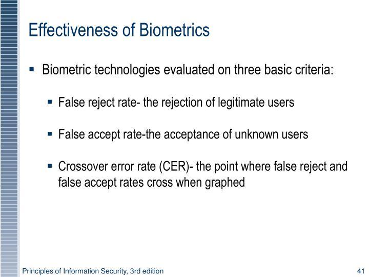 Effectiveness of Biometrics