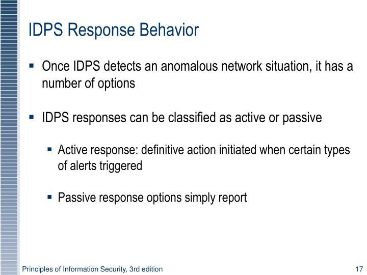 IDPS Response Behavior