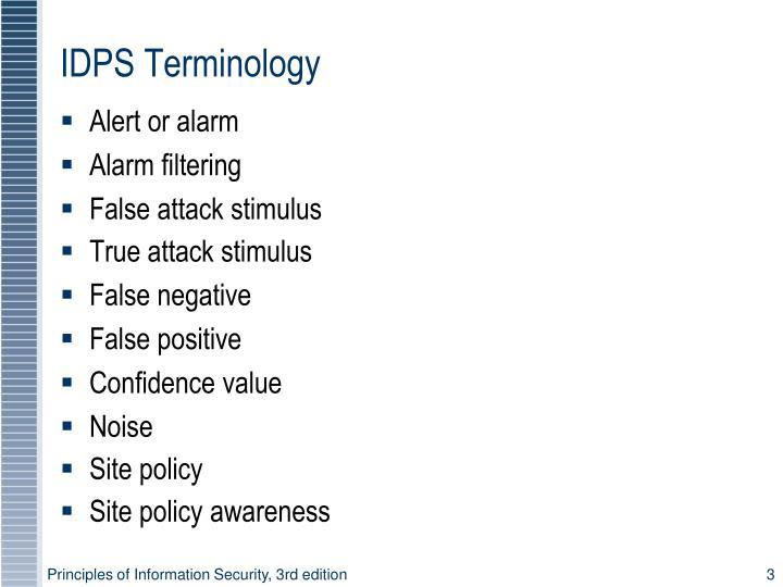 IDPS Terminology