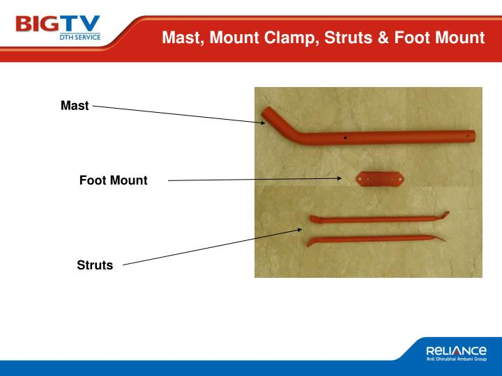 Mast, Mount Clamp, Struts & Foot Mount