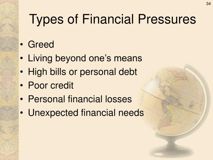 Types of Financial Pressures