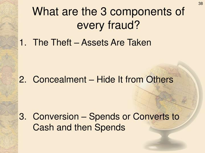 What are the 3 components of every fraud?