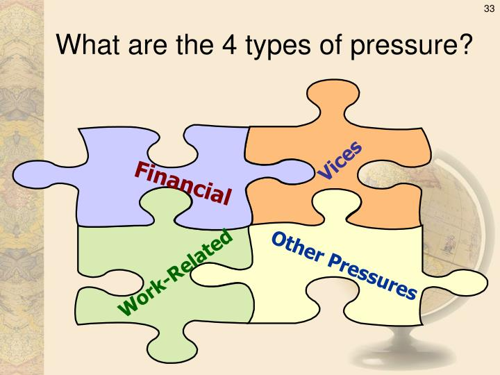 What are the 4 types of pressure?