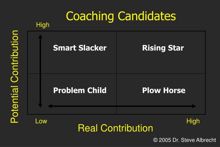 Coaching Candidates