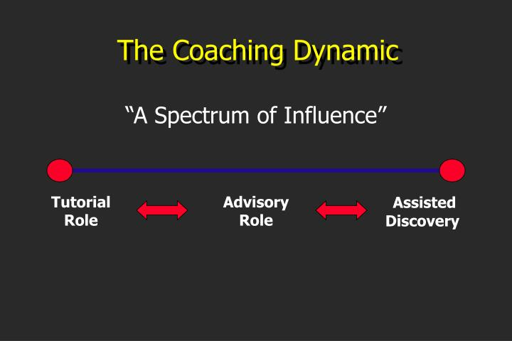The Coaching Dynamic