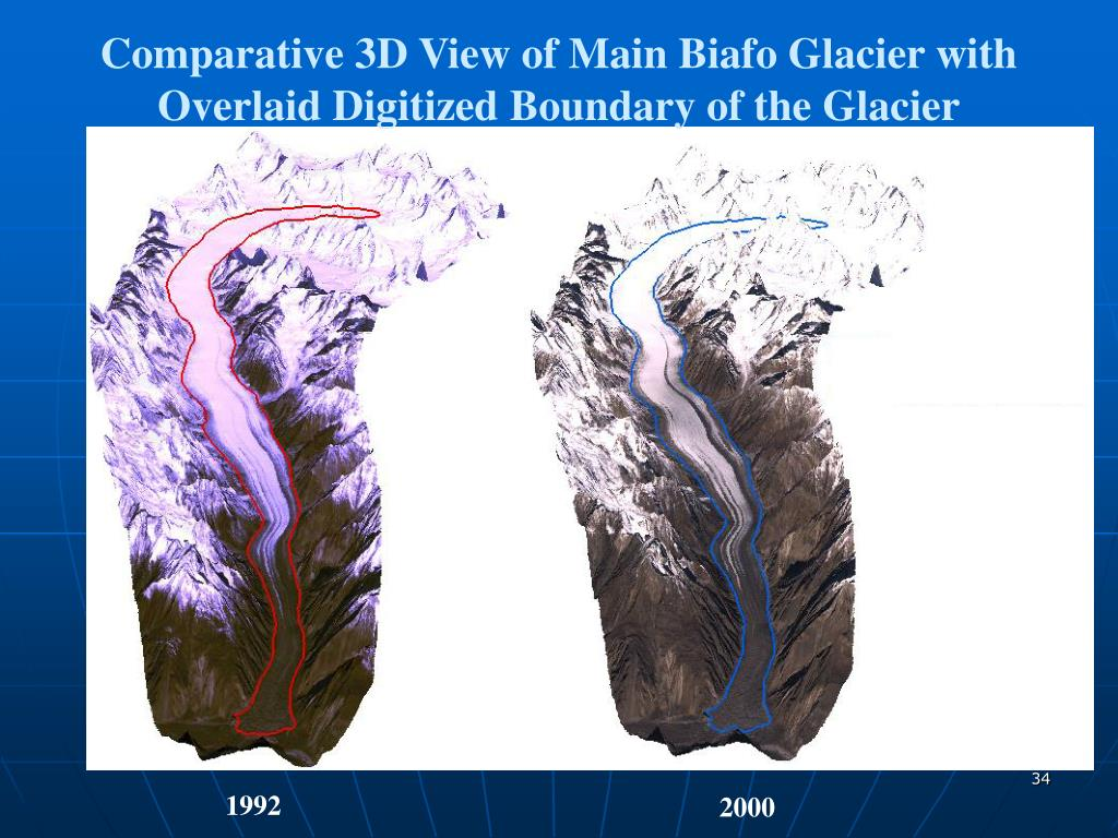 Comparative 3D View of Main Biafo Glacier with