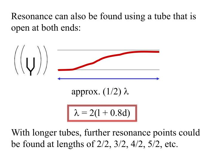 Resonance can also be found using a tube that is open at both ends: